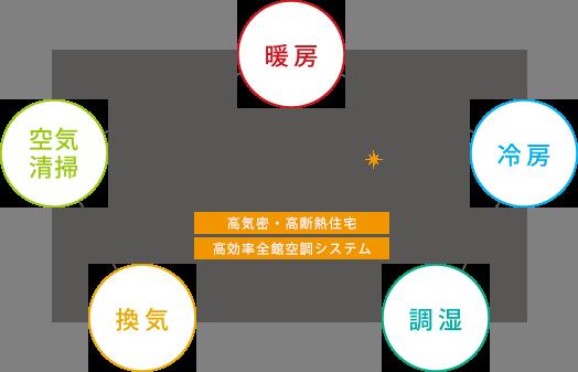 Mirai ミライ