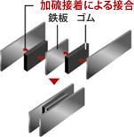 加硫接着による接合